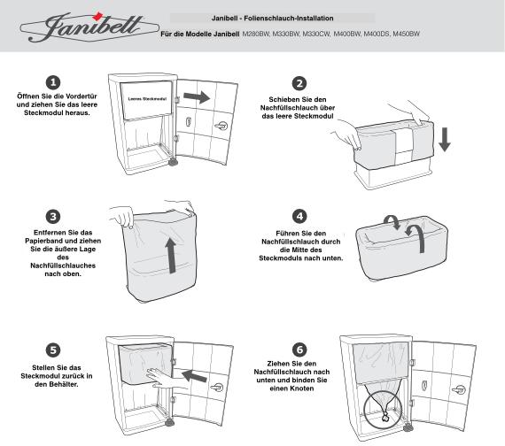 Janibell Folienschlauch Installation